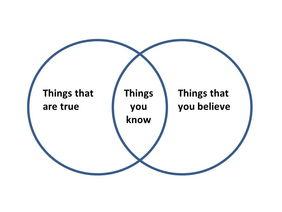 "Why do we believe what we do? What does it even mean to ""know"" the truth? Discover epistemology, a way of differentiating justified belief from opinion."